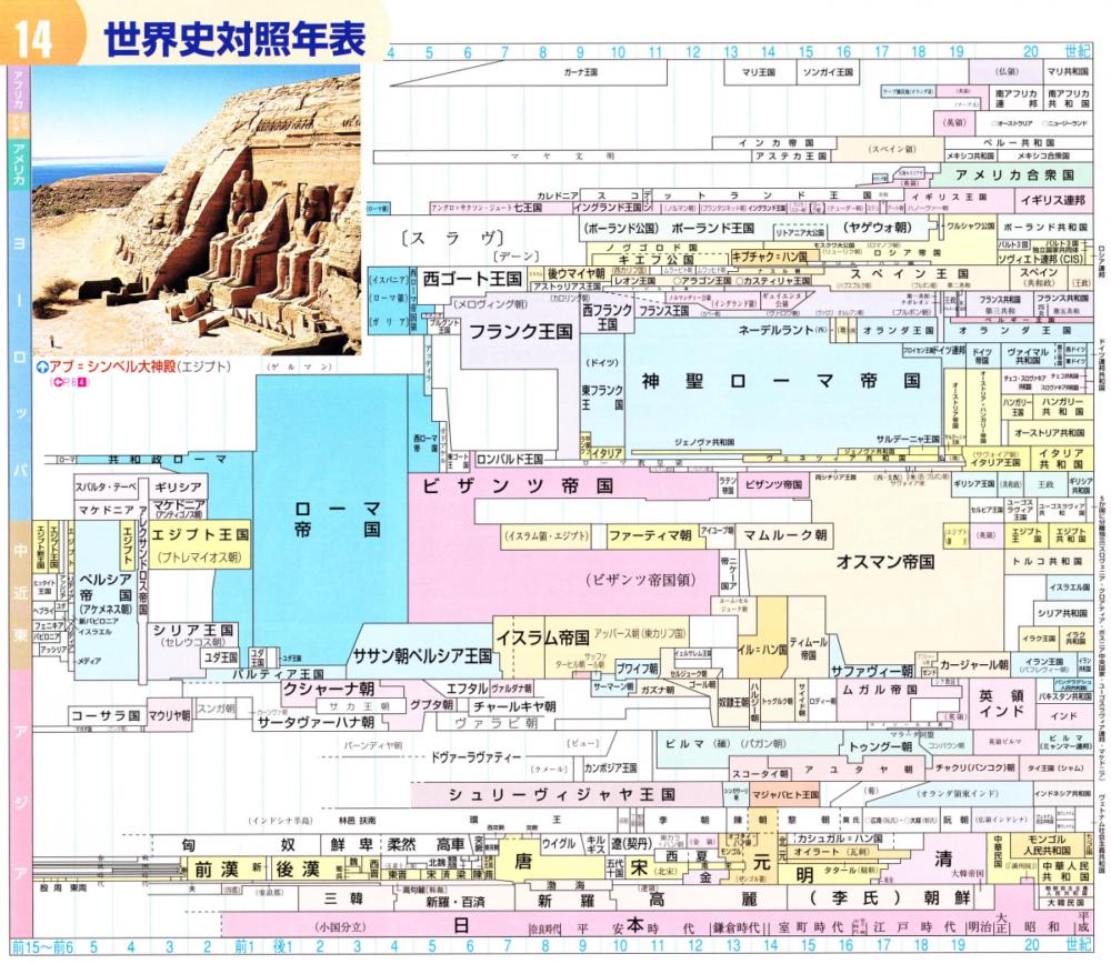 世界史年表